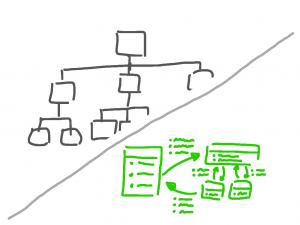 Reorganisation Mack Consulting - xm:institute