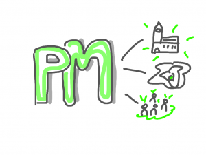 Projektmanagement PM mack consulting