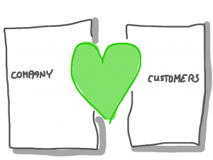 Customer Experience xm-insitute