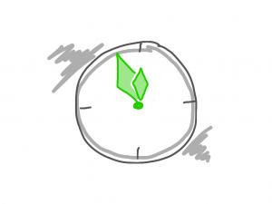 Zeit Change Management xm-institute Oliver Mack