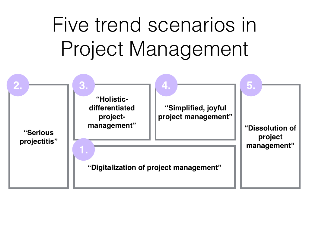 Project Management Trends xm-institute Oliver Mack