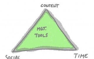 Management-Tools - xm-institute - (c) Oliver Mack