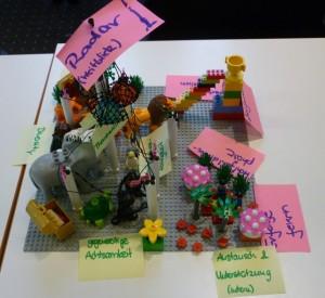 Lego Serious Play 2 - xm-institute