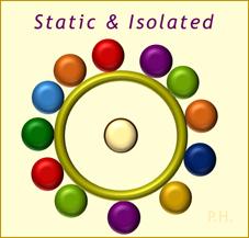 Blog Holacracy - Grafik 1
