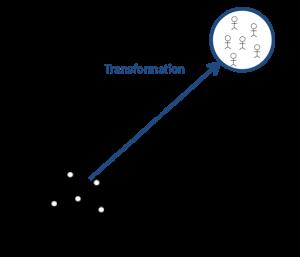 Kompetenz - xm-institute